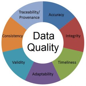 enterprise-data-architecture